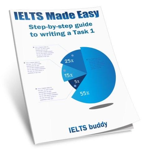 IELTS Academic Task 1 eBook