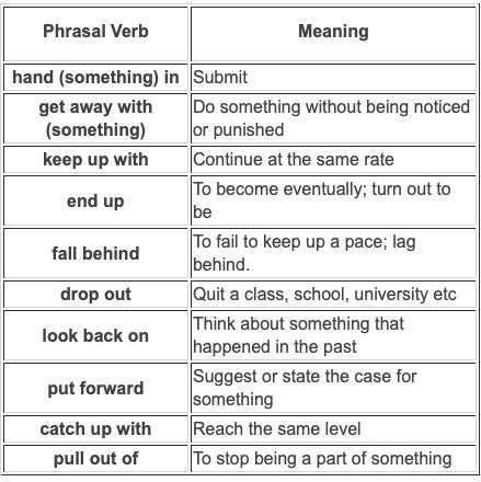 Phrasal Verb Examples
